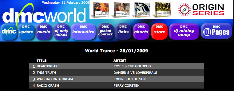 "Damien.S VS Lovespirals ""This Truth"" #2 on DMC World Trance Chart"
